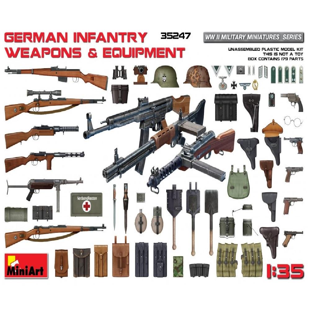 Наборы для диорам GERMAN INFANTRY WEAPONS & EQUIPMENT (1:35)